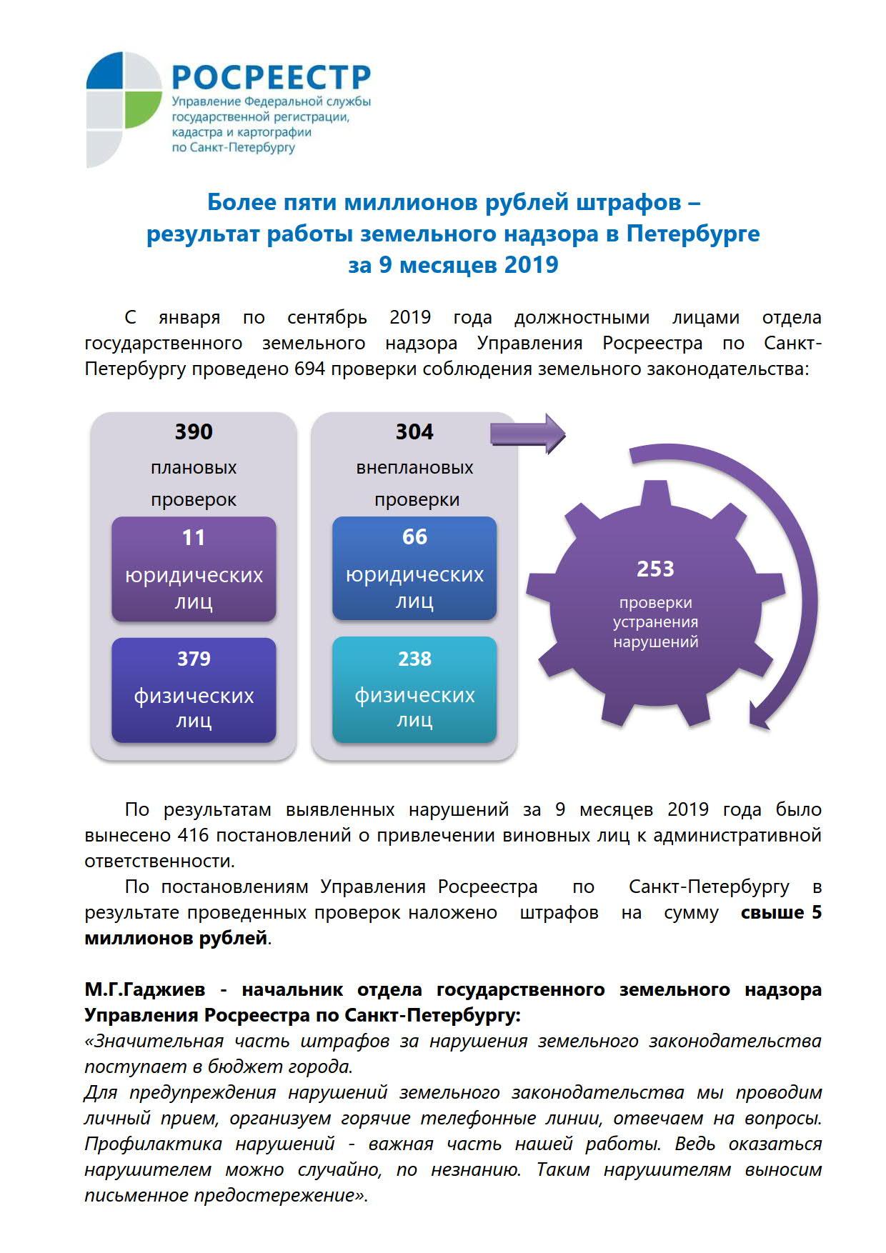 Более 5 миллионов рублей штрафов - результат работы земельного надзора в Петербурге за 9 мес 2019_1