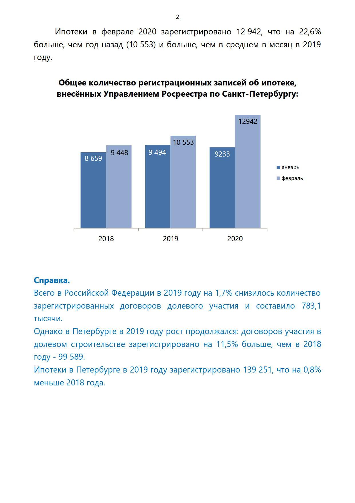 Февраль 2020. в Петербурге договоров долевого участия меньше, ипотека выросла_2