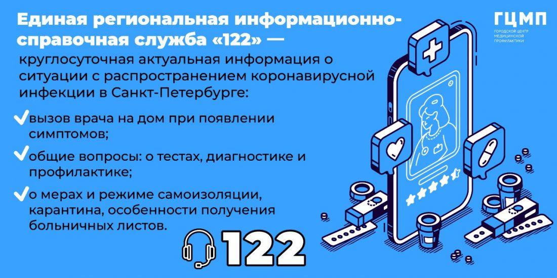 Телефон 122