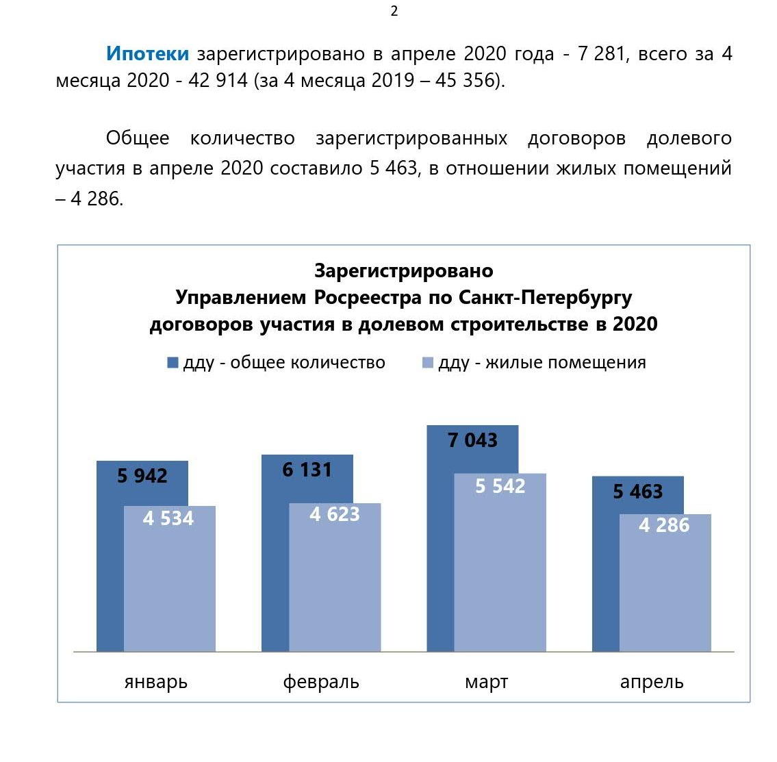 В апреле в Санкт-Петербурге продолжился рост документов, поступающих в электронном виде_2